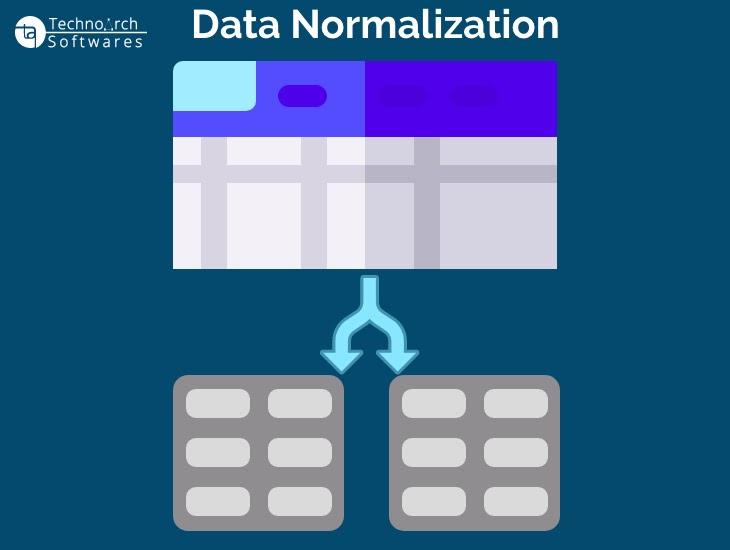 Technoarch Softwares - Database Normalization