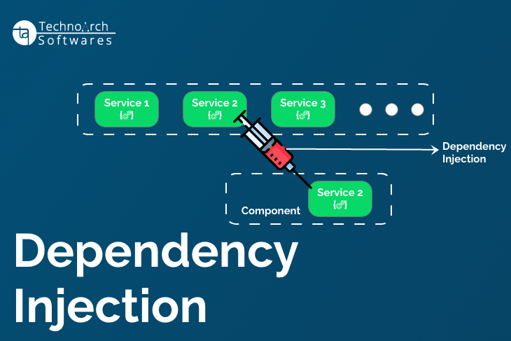 Technoarch Softwares - Dependency Injection in Angular