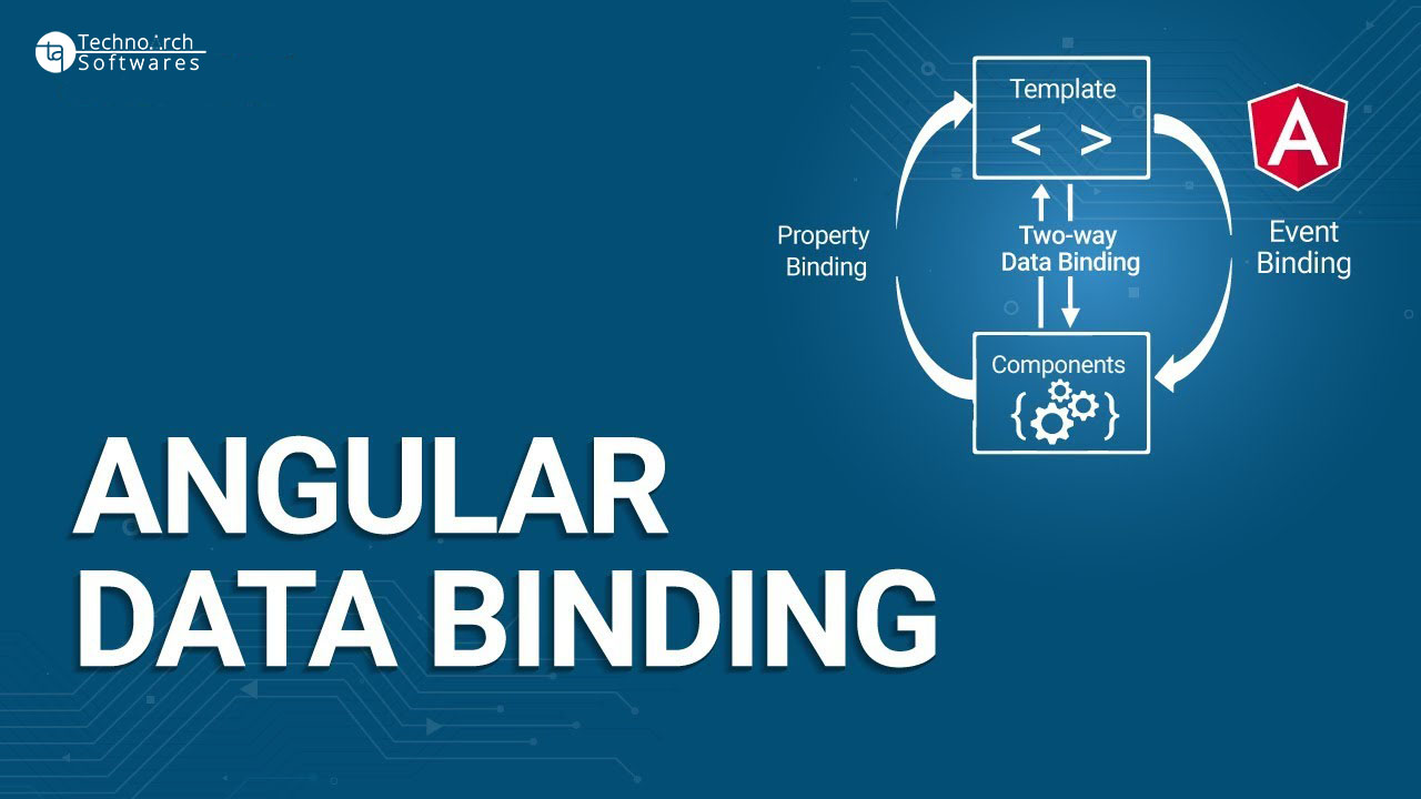 Technoarch Softwares - Concepts of Data Binding in Angular